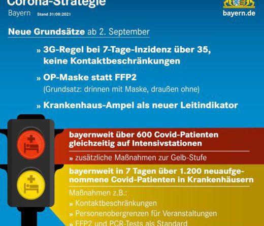 7-Tage-Infektionsinzidenz wird durch Krankenhausampel