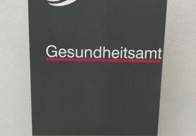 Mühldorf: Nachwievor die höchste 7-Tage-Inzidenz in Deutschland
